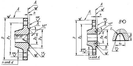 исполнение фланца 6 под линзовую прокладку исполнение фланца 7 под прокладку овального сечения